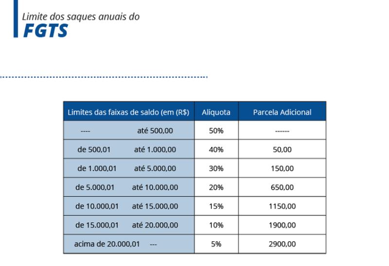 3edb4a184e Inflação que corrige valor de aluguéis cai 0,13 %